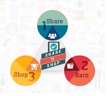 shopclues share and shop
