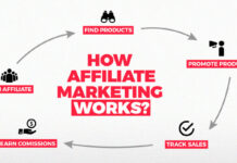 Dealurl - affiliate marketing